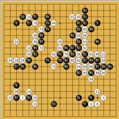 El cuarto partido de Lee Sedol vs. Alpha go. Primeras 99 jugadas
